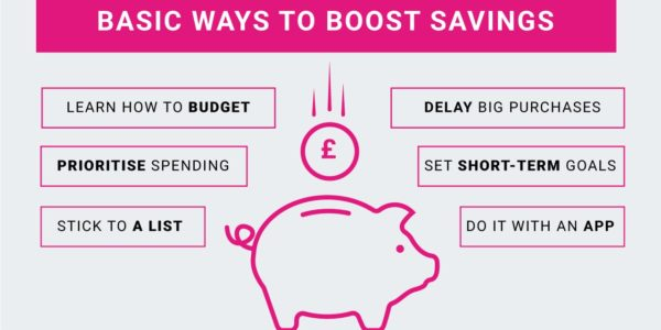 Boost savings
