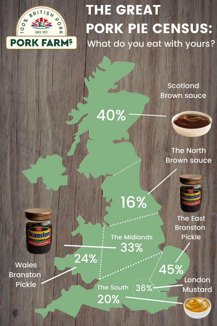 East of England reveals favourite way to eat their pies